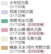 スクールバスの時刻表
